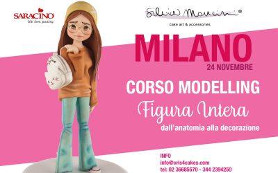 MILANO, MODELLING CLASS